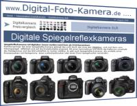 digitalkamera testberichte und dslr forum bersicht canon nikon sony. Black Bedroom Furniture Sets. Home Design Ideas
