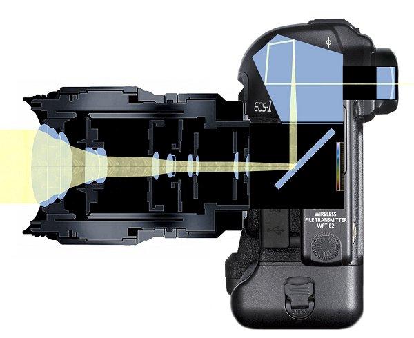 digitale spiegelreflex kameras profi amateur. Black Bedroom Furniture Sets. Home Design Ideas